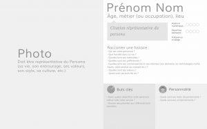 personnaliser email : faire des personae