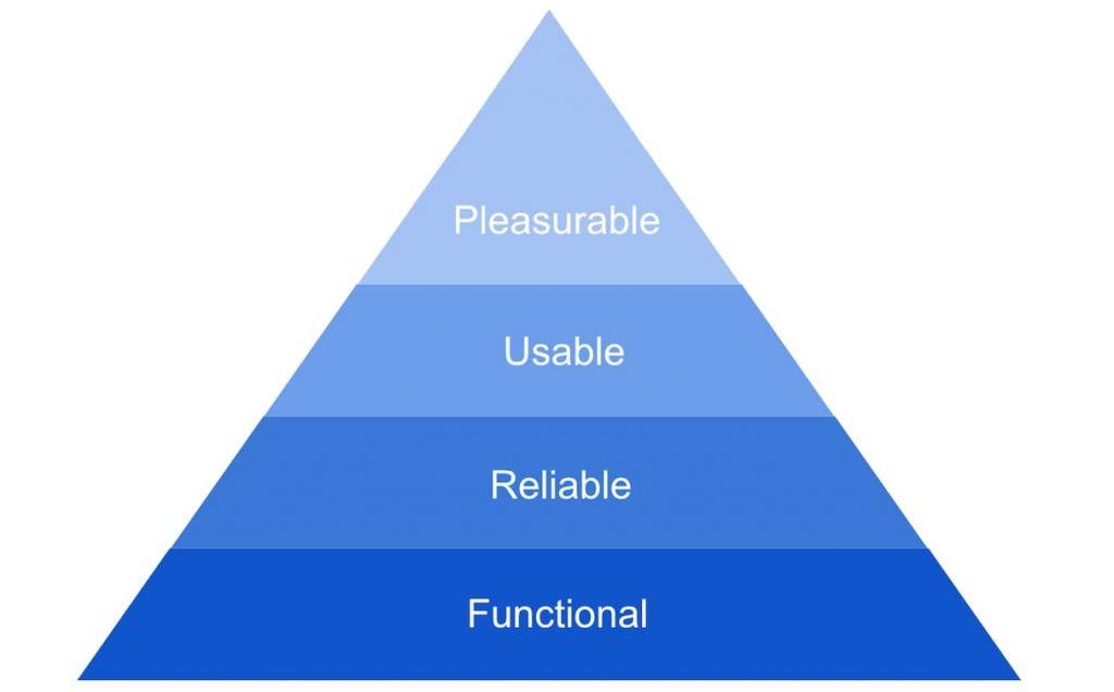 ux mobile : design émotionnel