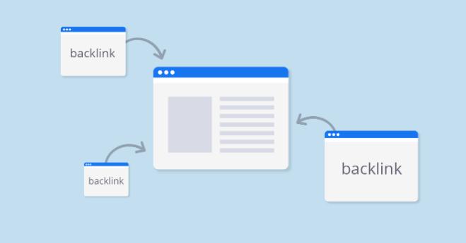 description du fonctionnement des backlinks, 3 sites ciblent un seul site ce qui donne un meilleur référencement via les backlinks