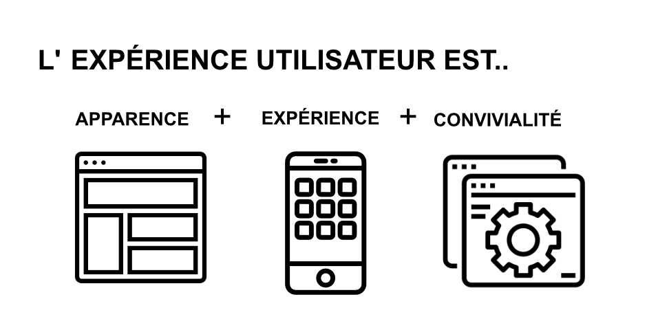 définition expérience utilisateur