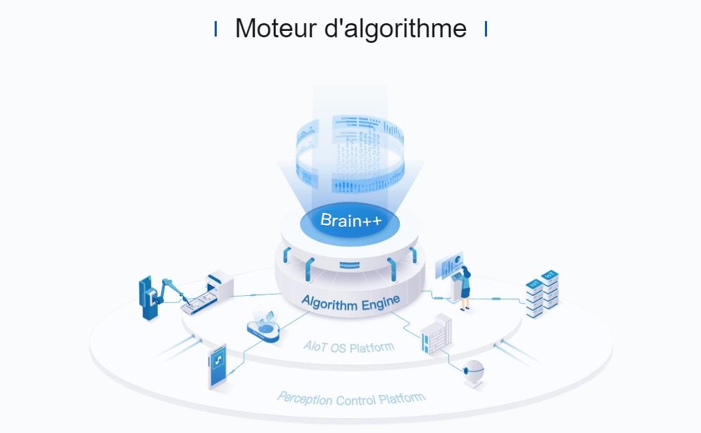 moteur de l'IA de megvii