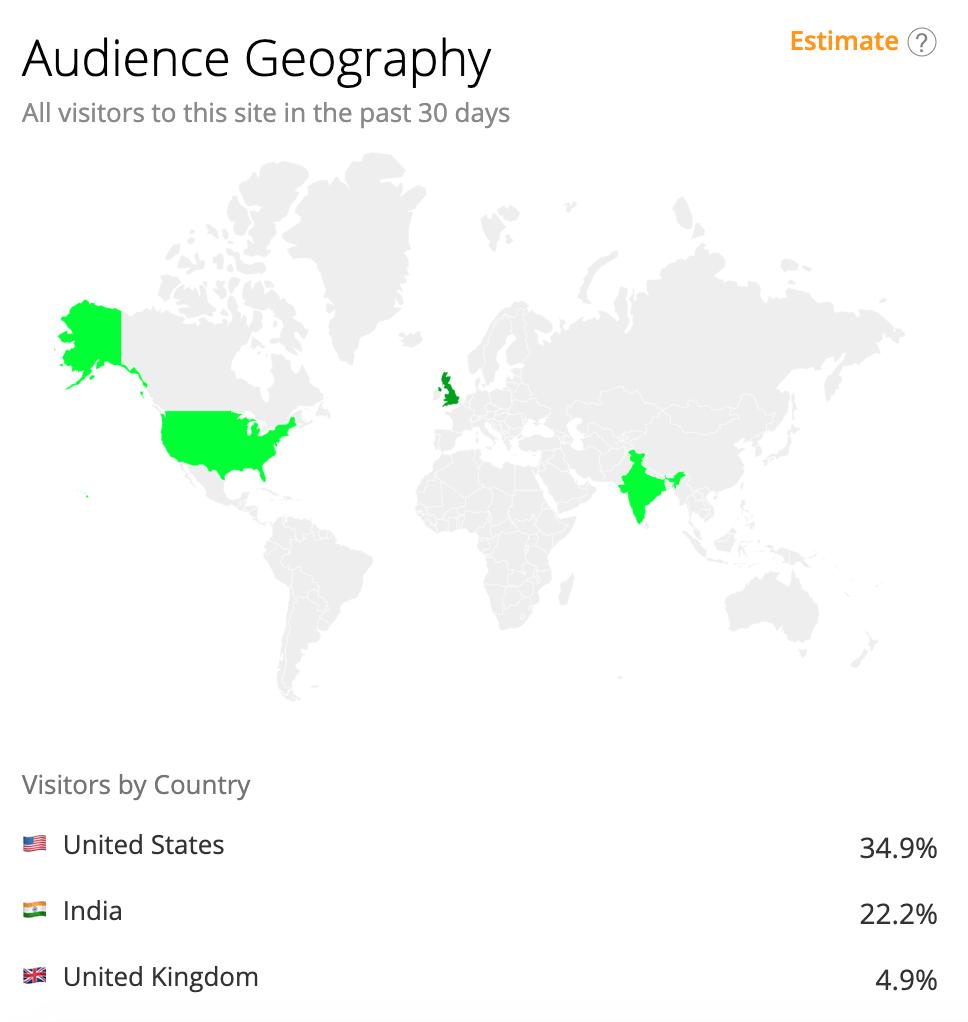 Statistique Quora - Géographie