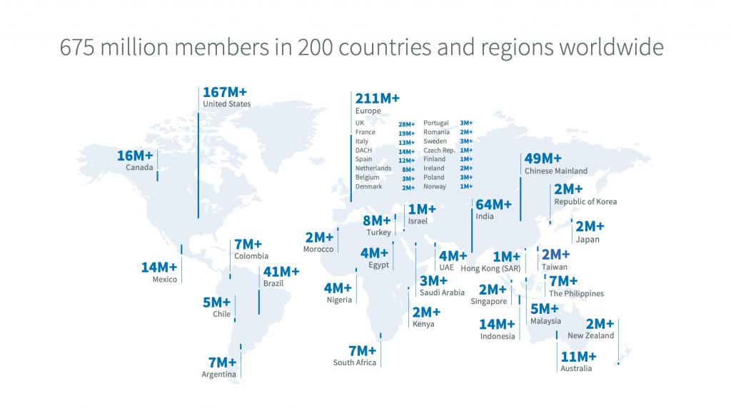 Statistiques Linkedin - Répartition aux USA