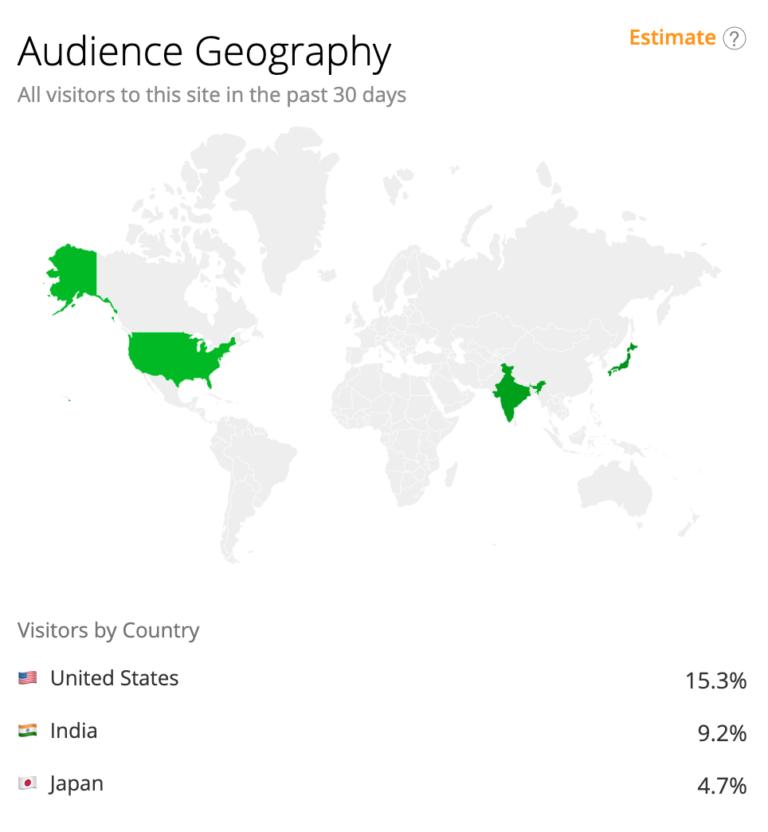 YouTube - Source gémographique réseau social